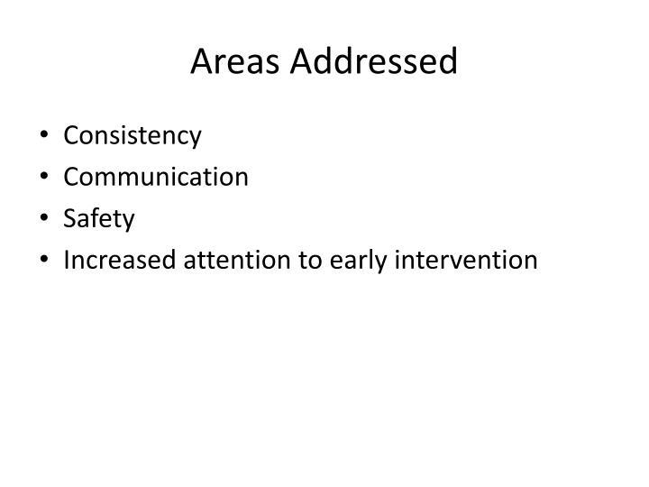 Areas Addressed