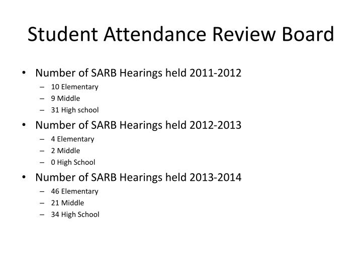 Student Attendance Review Board