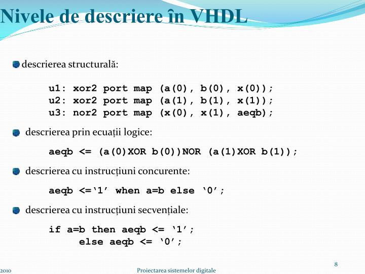 Nivele de descriere ȋn VHDL