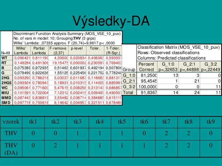 Výsledky-DA