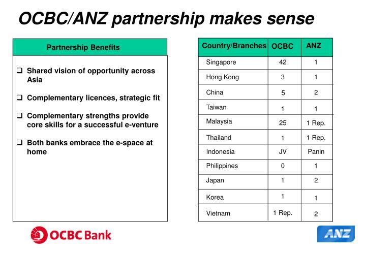 OCBC/ANZ partnership makes sense