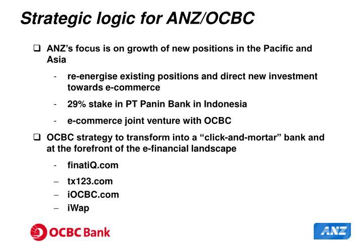 Strategic logic for ANZ/OCBC