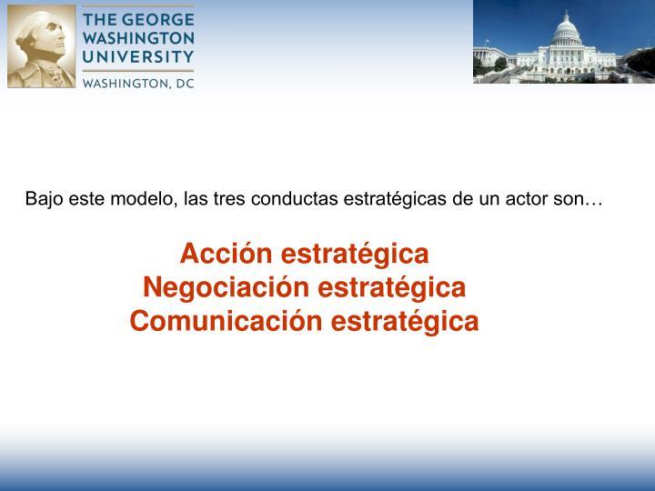 Bajo este modelo, las tres conductas estratégicas de un actor son…