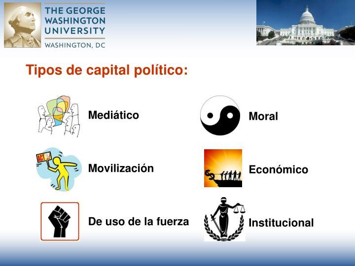 Tipos de capital político: