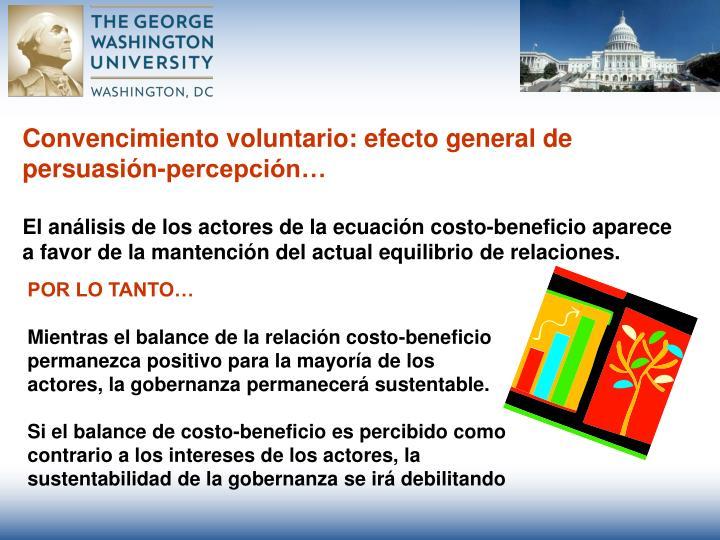 Convencimiento voluntario: efecto general de persuasión-percepción…