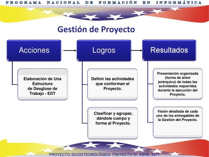 Definir las actividades que conforman el Proyecto.