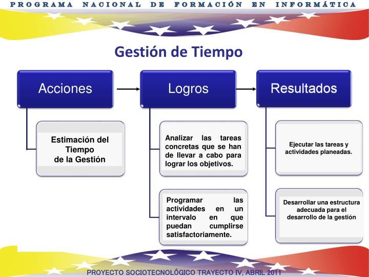 Analizar las tareas concretas que se han de llevar a cabo para lograr los objetivos.