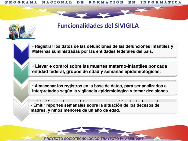 Registrar los datos de las defunciones de las defunciones Infantiles y