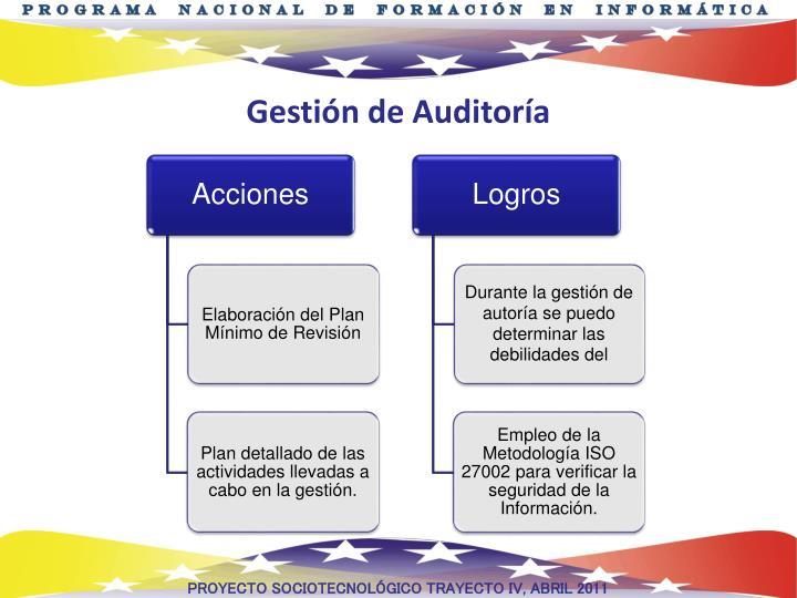 Gestión de Auditoría