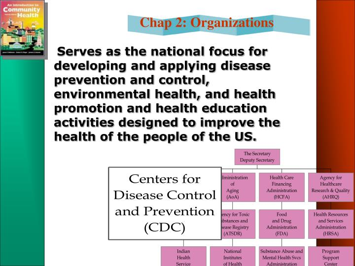 Serves as the national focus for developing and applying disease prevention and control, environmental health, and health promotion and health education activities designed to improve the health of the people of the US.
