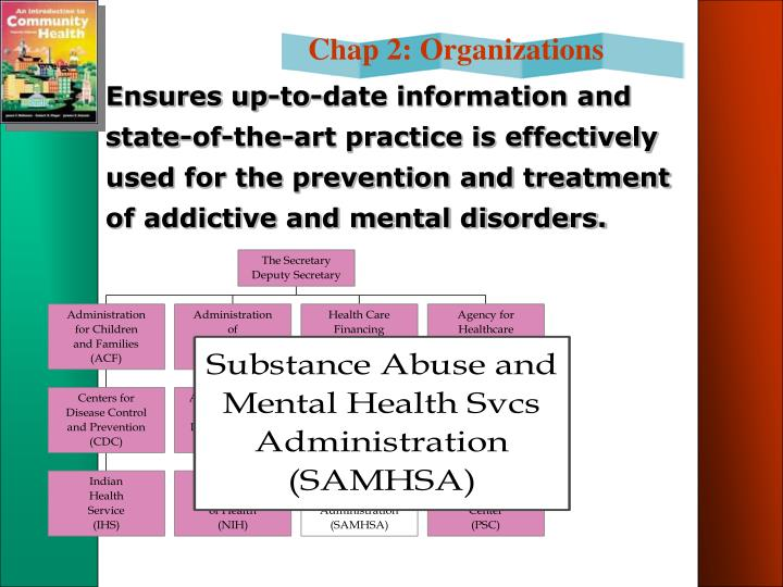 Ensures up-to-date information and state-of-the-art practice is effectively used for the prevention and treatment of addictive and mental disorders.