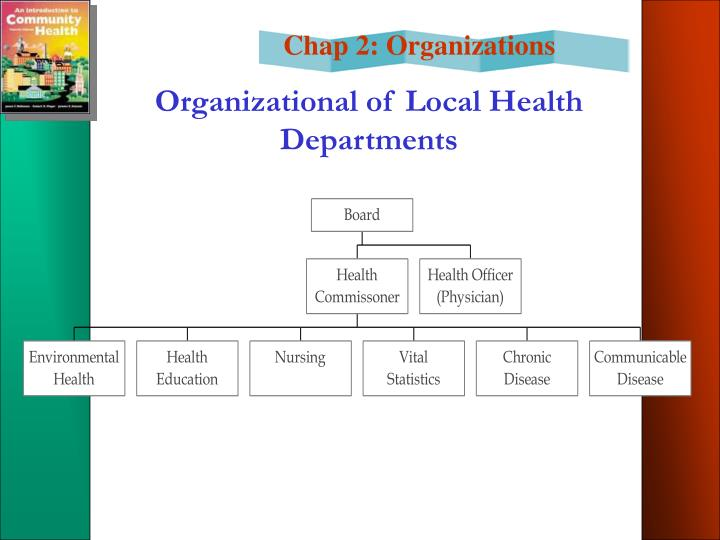 Organizational of Local Health Departments