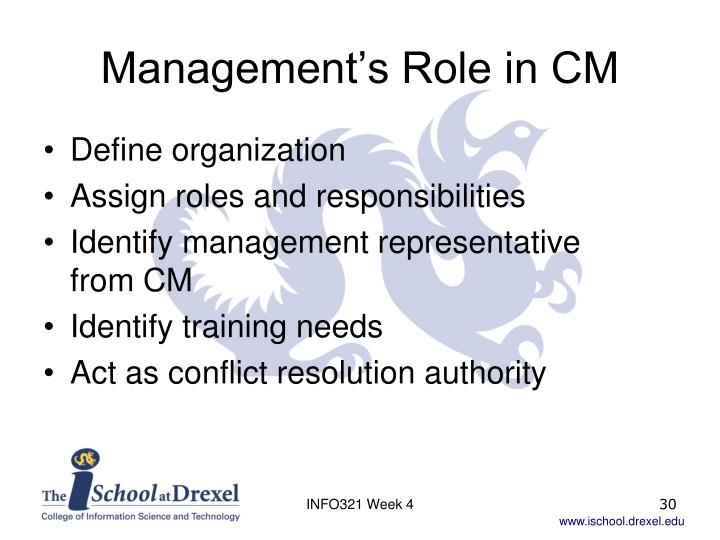 Management's Role in CM