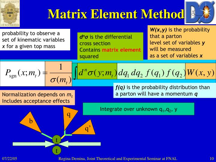 Matrix Element Method