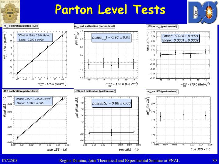 Parton Level Tests