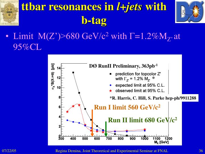ttbar resonances in