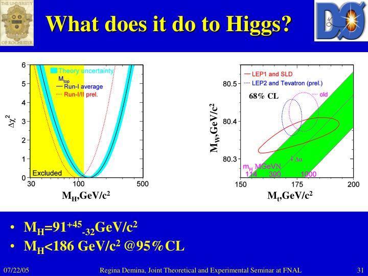 What does it do to Higgs?
