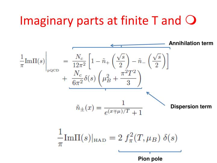 Imaginary parts at finite T and
