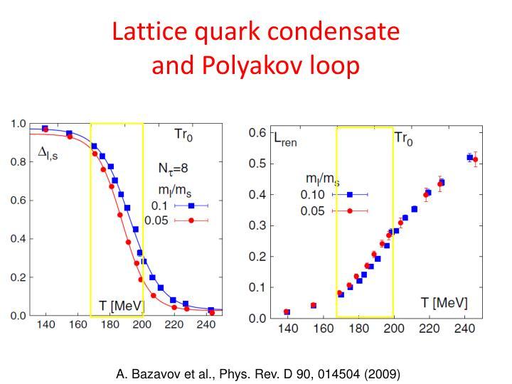 Lattice quark condensate