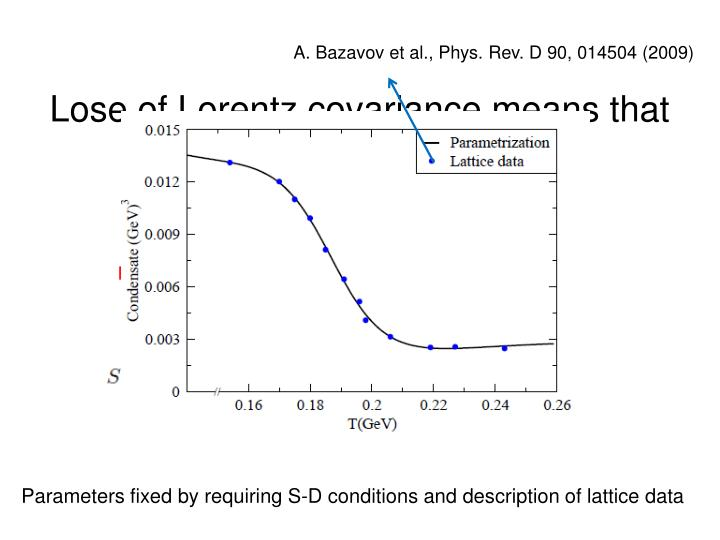 A. Bazavov et al., Phys. Rev. D 90, 014504 (2009)