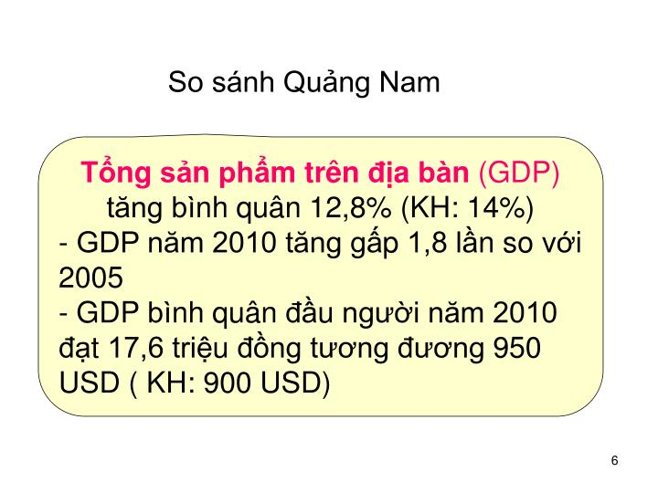 So snh Qung Nam