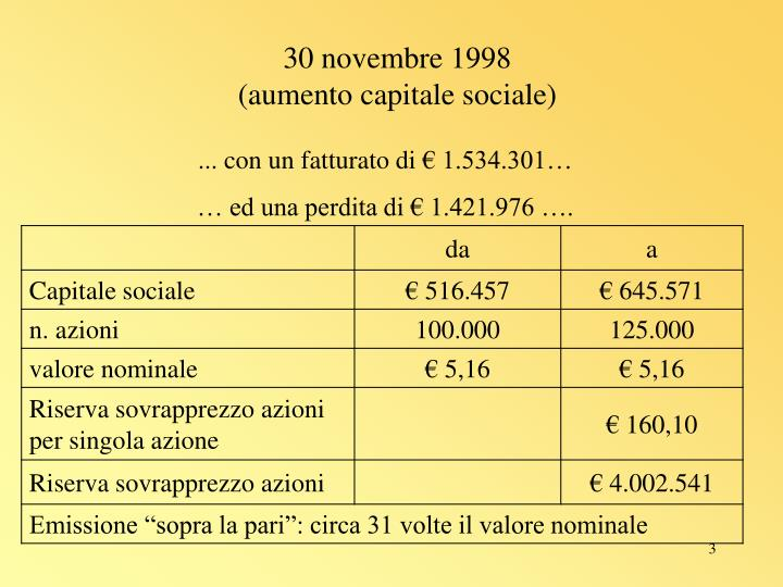 30 novembre 1998