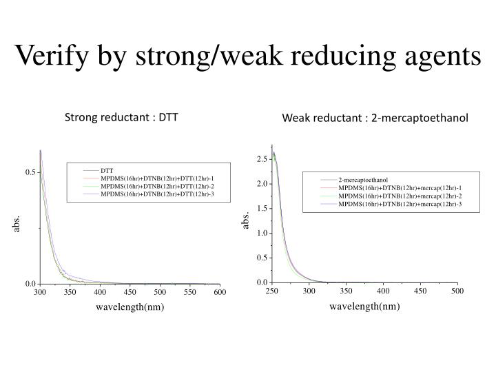 Verify by strong/weak reducing agents