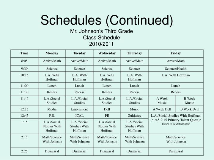 Schedules (Continued)