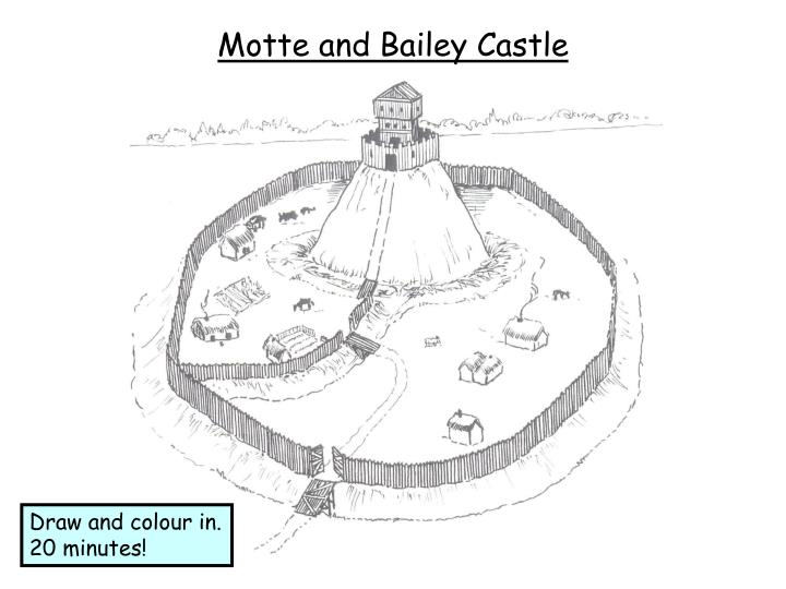 how to draw a castle with a moat