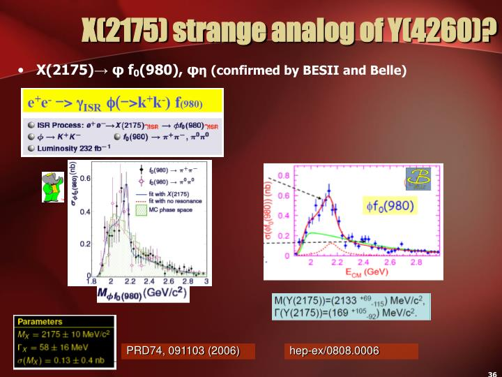 X(2175) strange