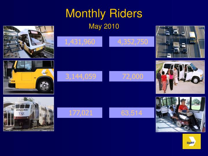 Monthly riders