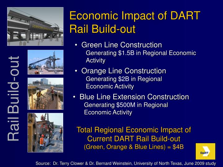 Economic Impact of DART