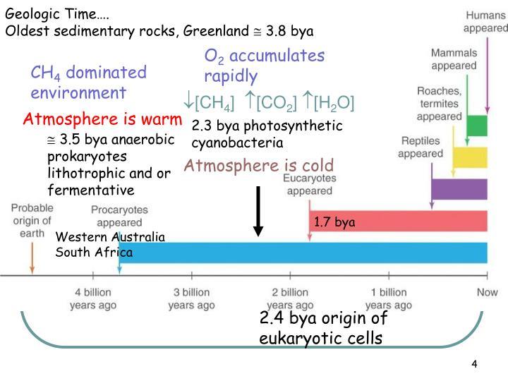 Geologic Time….