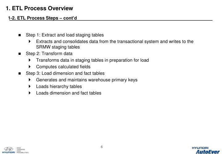 1. ETL Process Overview