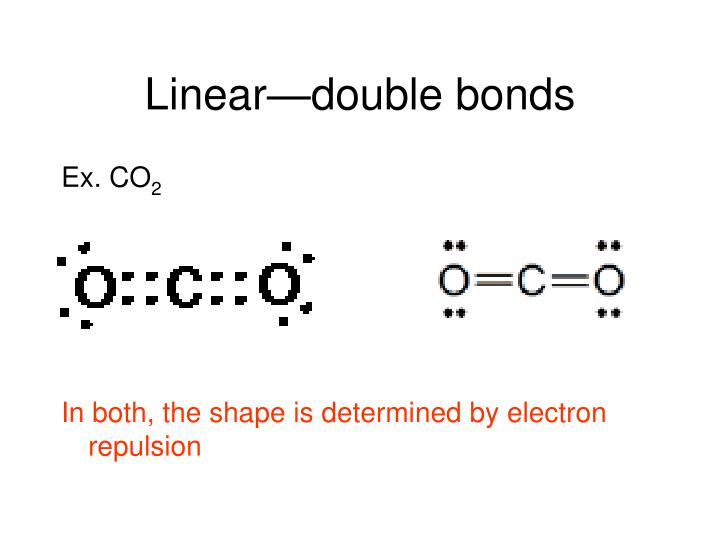 Linear—double bonds