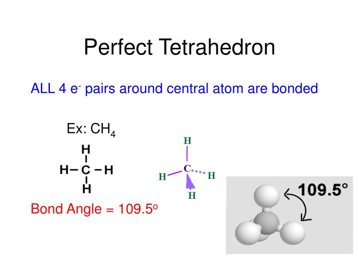 Perfect Tetrahedron