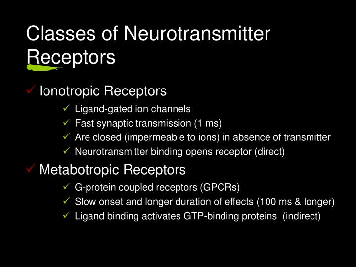 Classes of Neurotransmitter Receptors