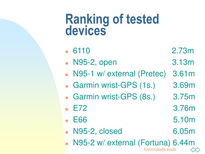 Ranking of tested devices