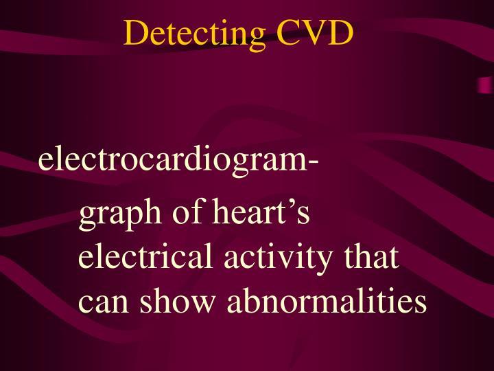 Detecting CVD