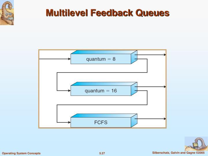 Multilevel Feedback Queues