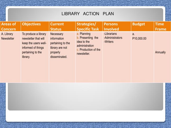 LIBRARY   ACTION   PLAN