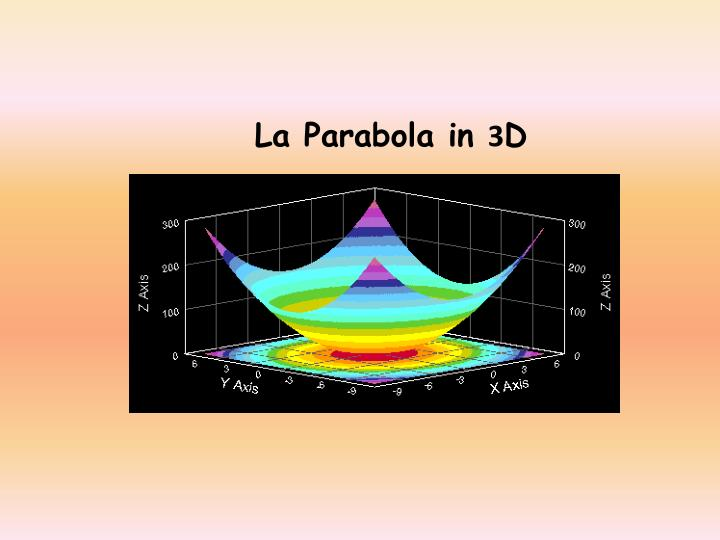 La Parabola in