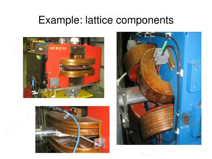 Example: lattice components