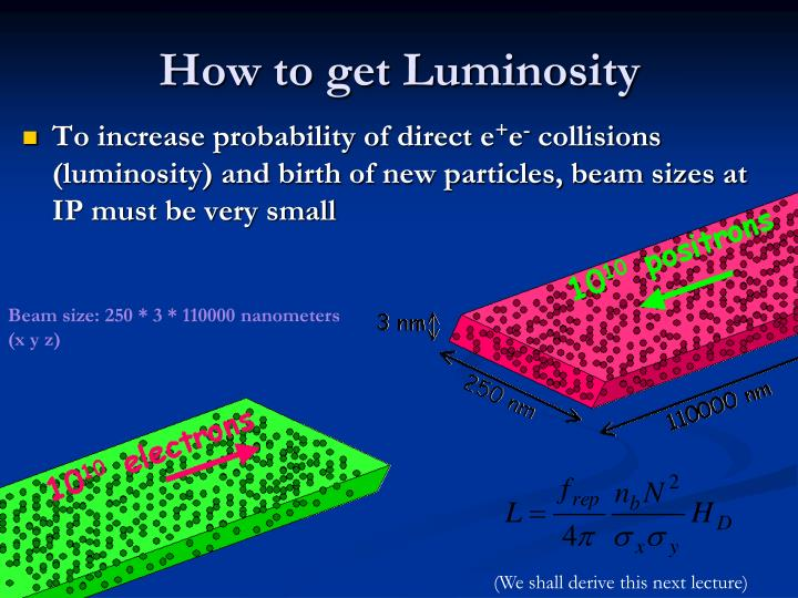 How to get Luminosity