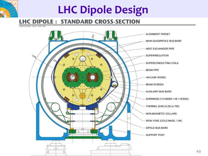LHC Dipole Design