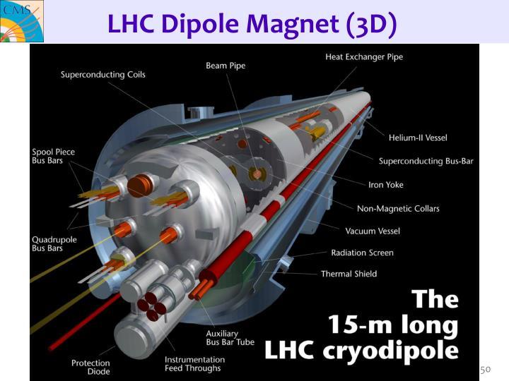 LHC Dipole Magnet (3D)