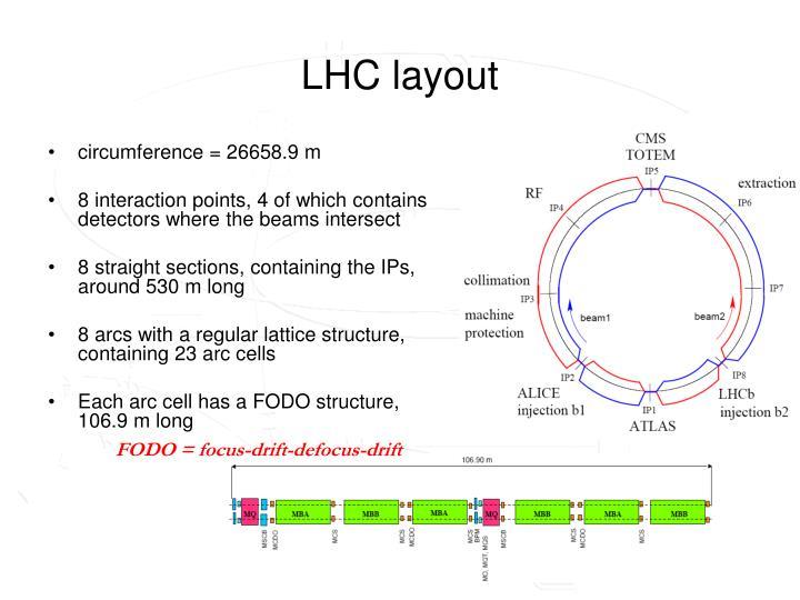 LHC layout