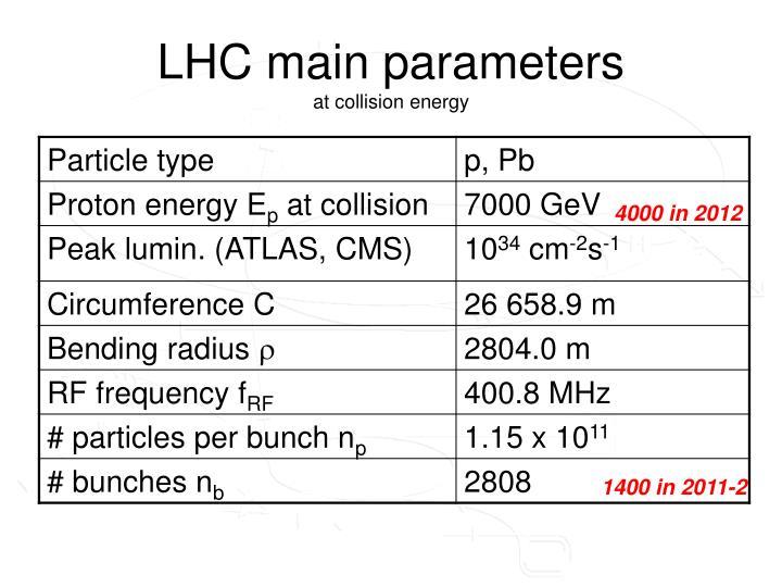 LHC main parameters