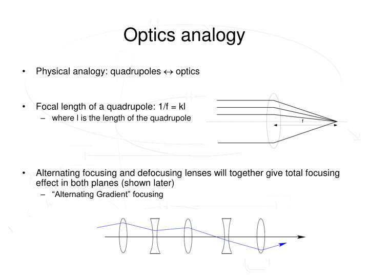 Optics analogy