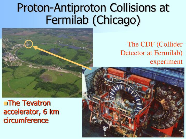 Proton-Antiproton Collisions at Fermilab (Chicago)